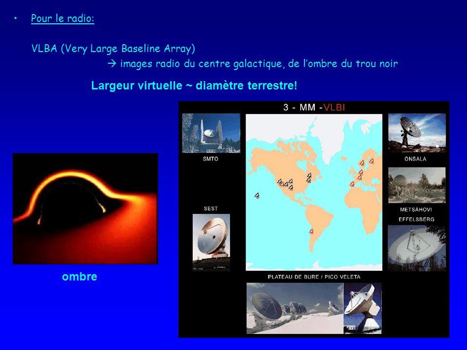 Pour le radio: VLBA (Very Large Baseline Array) images radio du centre galactique, de lombre du trou noir Largeur virtuelle ~ diamètre terrestre.