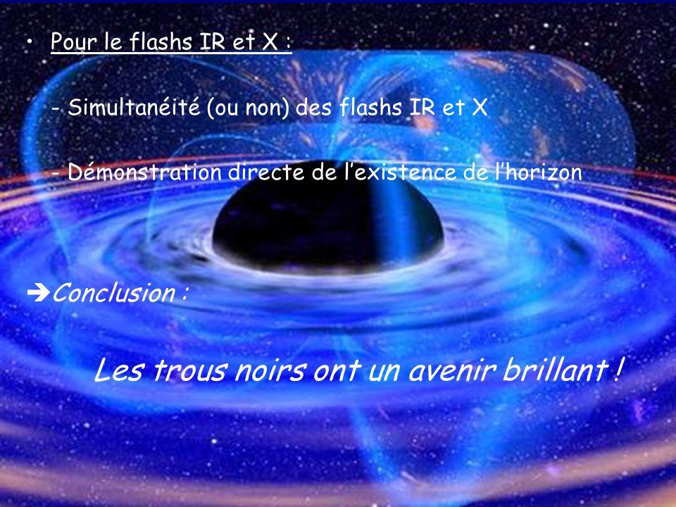 Pour le flashs IR et X : - Simultanéité (ou non) des flashs IR et X - Démonstration directe de lexistence de lhorizon Conclusion : Les trous noirs ont un avenir brillant !