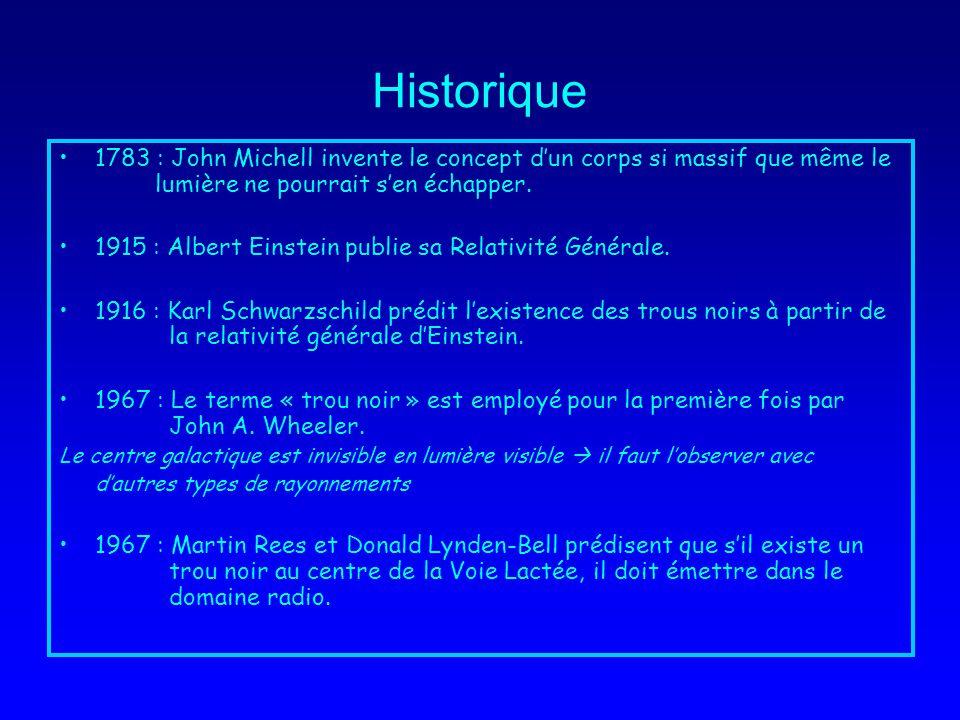 Historique 1783 : John Michell invente le concept dun corps si massif que même le lumière ne pourrait sen échapper.