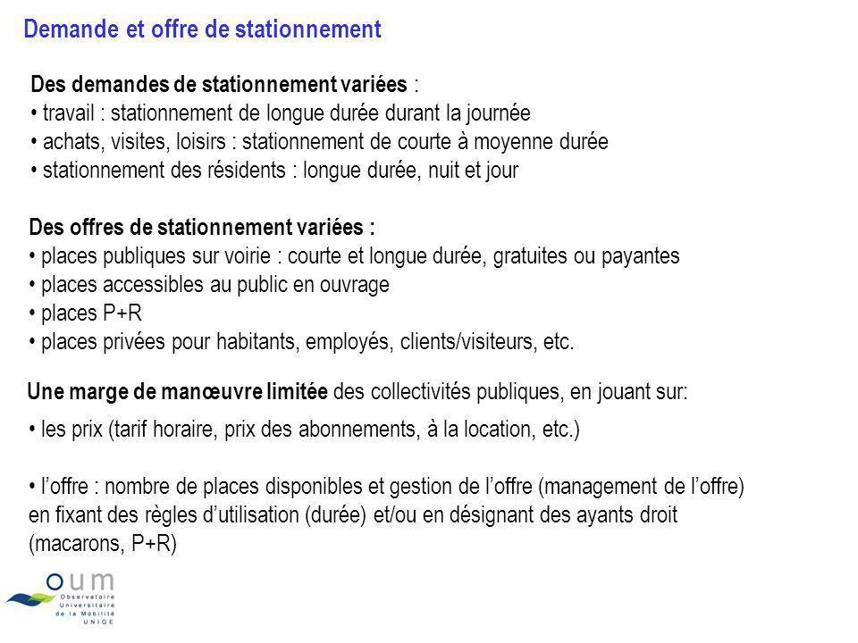 Des demandes de stationnement variées : travail : stationnement de longue durée durant la journée achats, visites, loisirs : stationnement de courte à