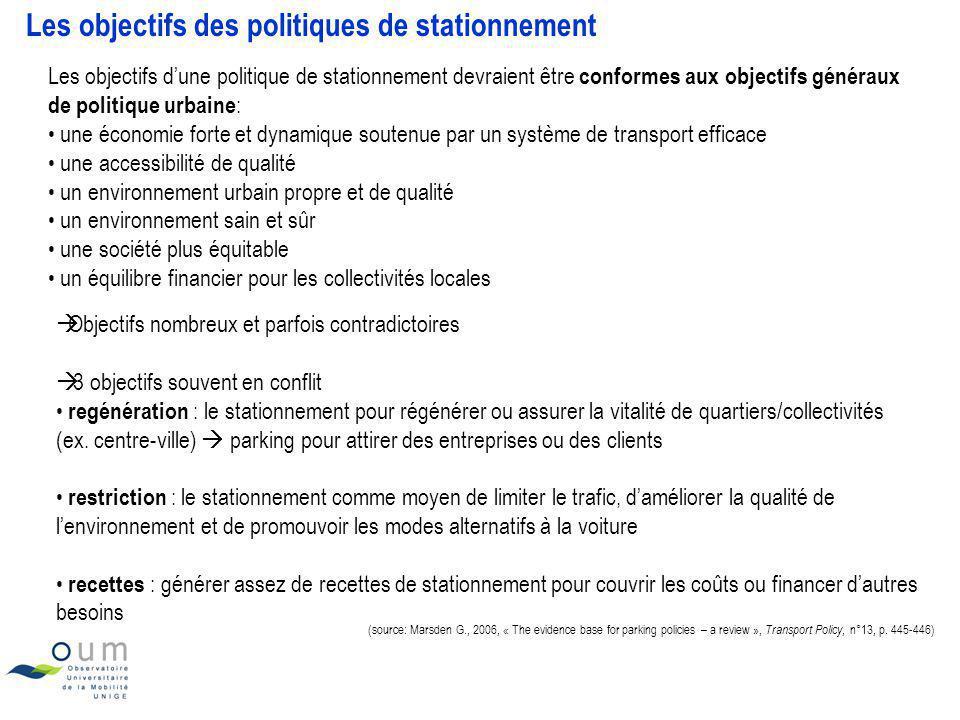 Les objectifs des politiques de stationnement Les objectifs dune politique de stationnement devraient être conformes aux objectifs généraux de politiq
