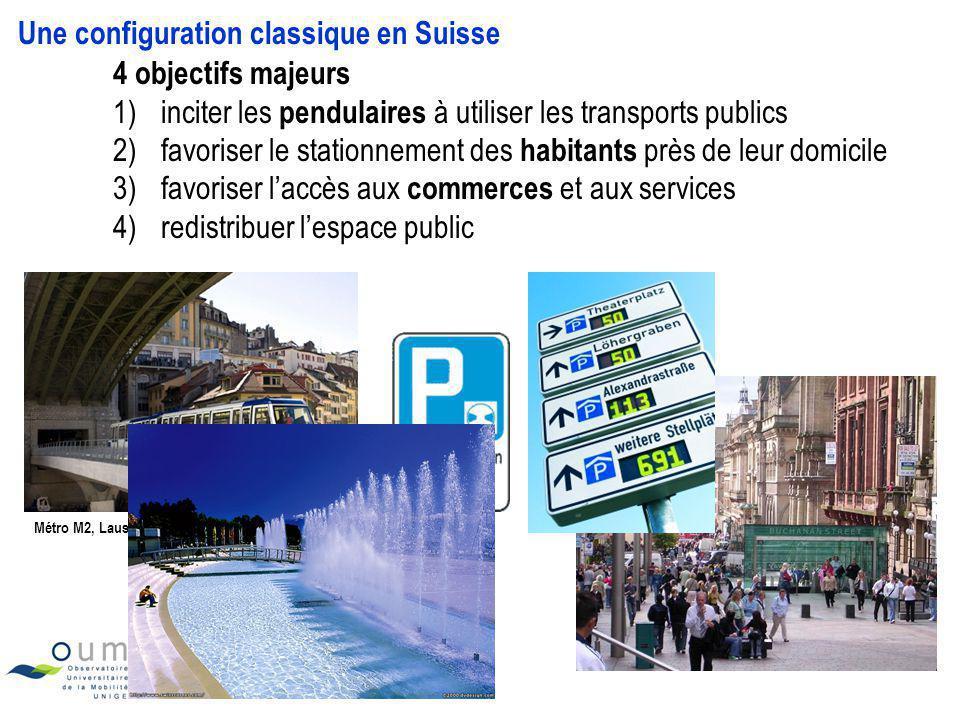 Une configuration classique en Suisse 4 objectifs majeurs 1)inciter les pendulaires à utiliser les transports publics 2)favoriser le stationnement des