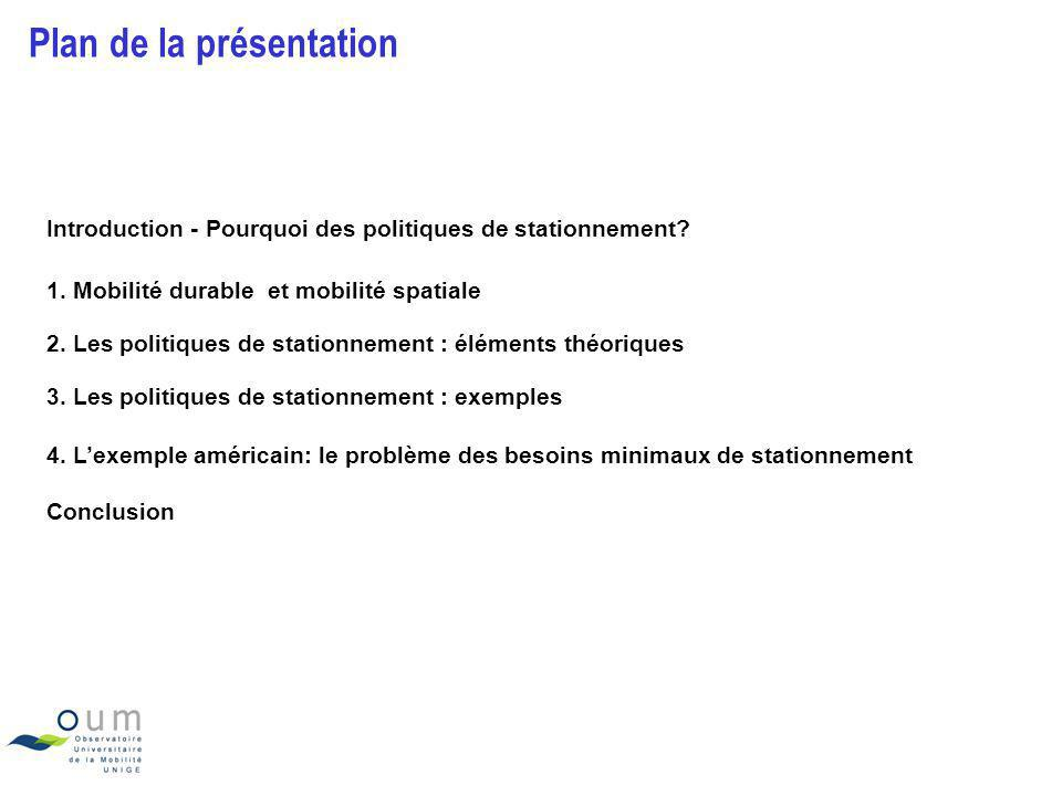 Plan de la présentation 3. Les politiques de stationnement : exemples 1. Mobilité durable et mobilité spatiale Introduction - Pourquoi des politiques