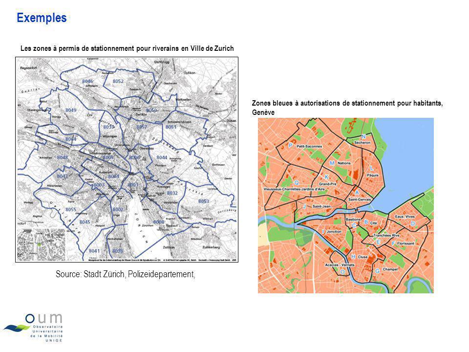 Exemples Source: Stadt Zürich, Polizeidepartement, Zones bleues à autorisations de stationnement pour habitants, Genève Les zones à permis de stationn