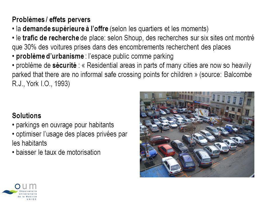 Problèmes / effets pervers la demande supérieure à loffre (selon les quartiers et les moments) le trafic de recherche de place: selon Shoup, des reche