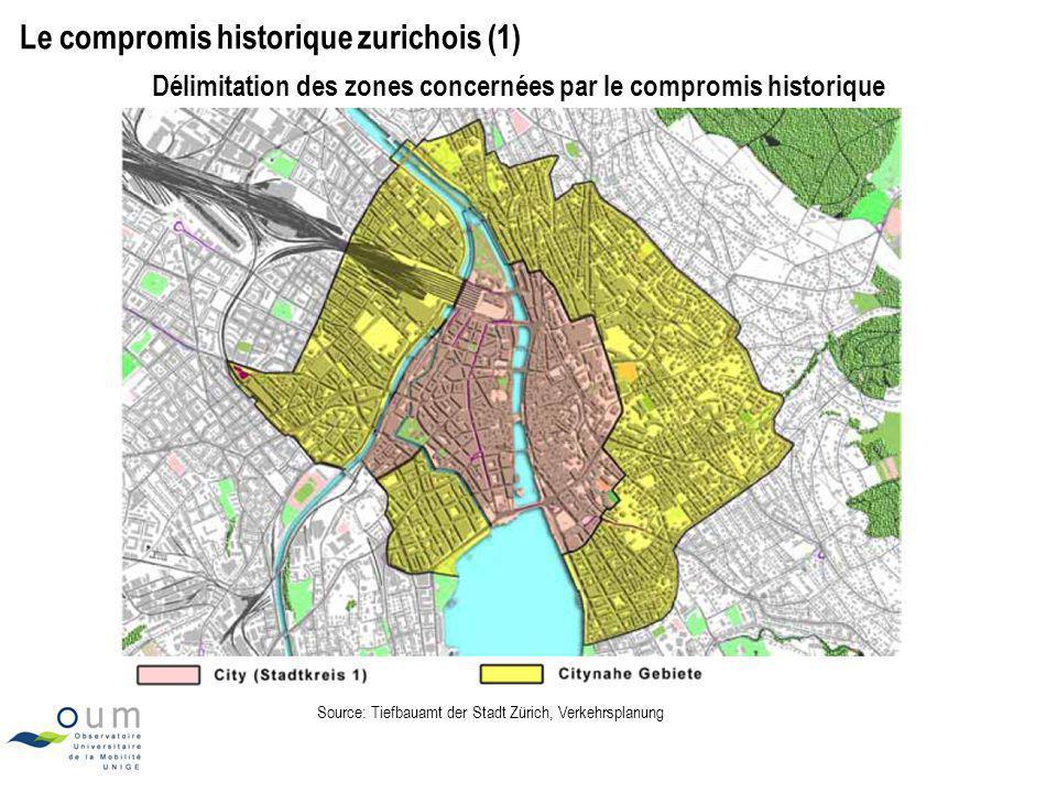 Le compromis historique zurichois (1) Délimitation des zones concernées par le compromis historique Source: Tiefbauamt der Stadt Zürich, Verkehrsplanu