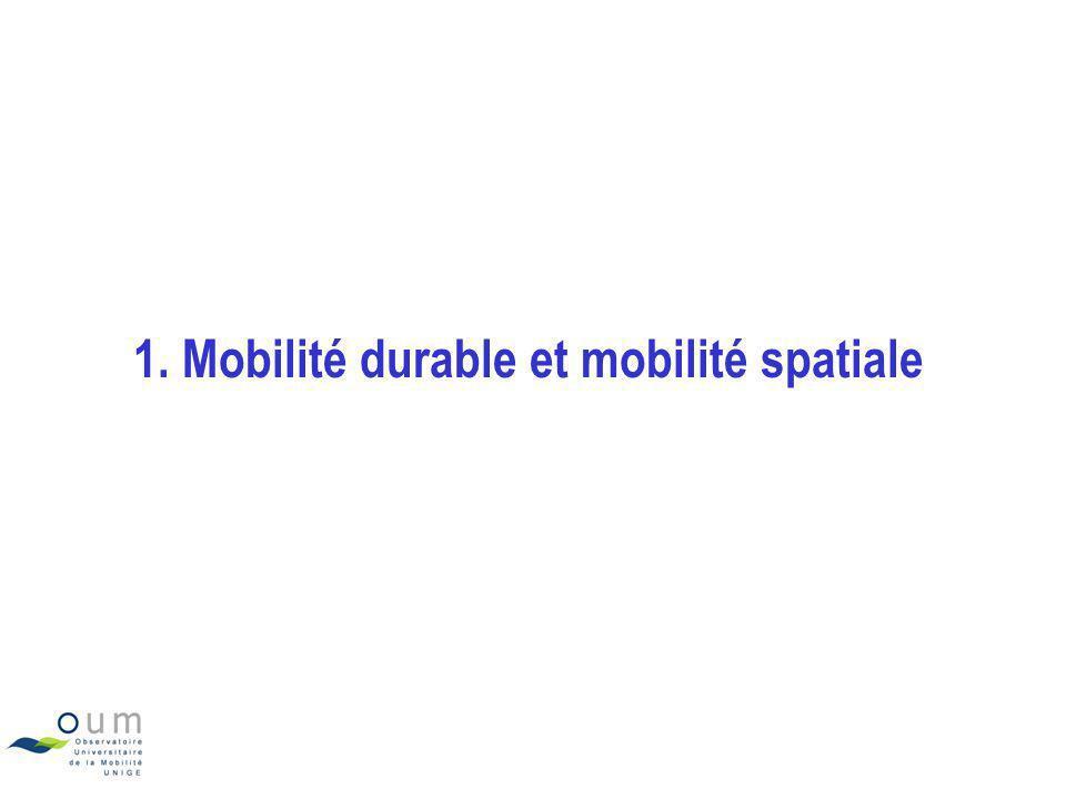 1. Mobilité durable et mobilité spatiale
