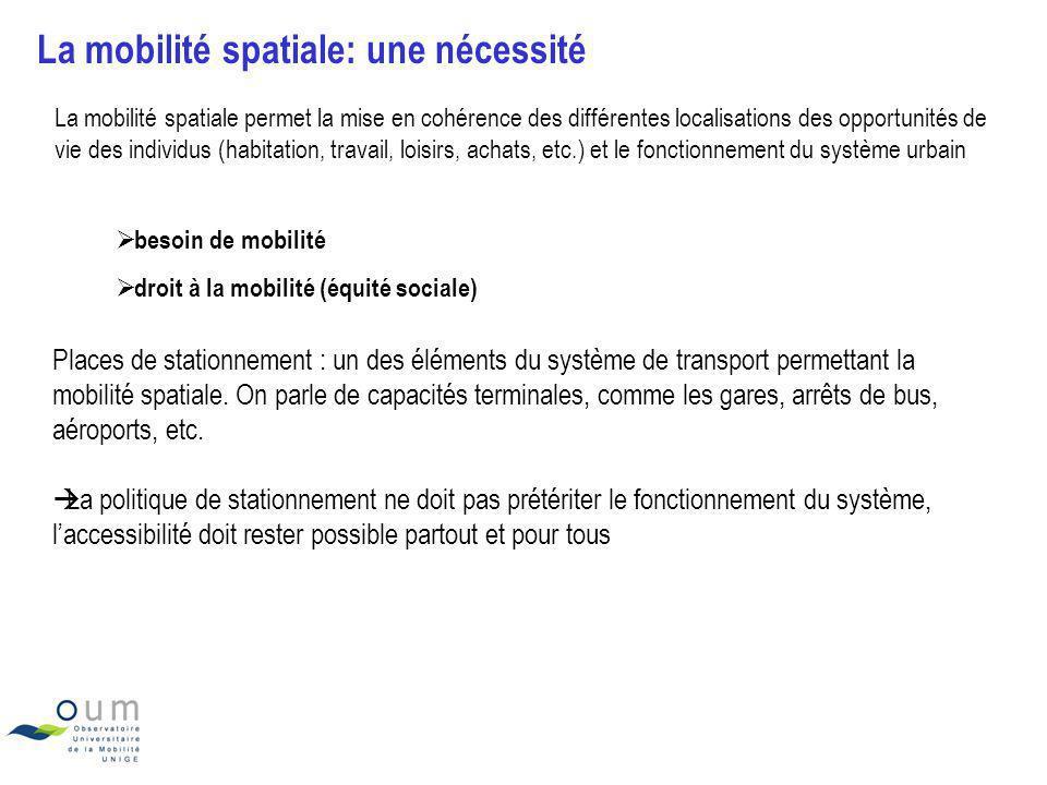 La mobilité spatiale: une nécessité La mobilité spatiale permet la mise en cohérence des différentes localisations des opportunités de vie des individ