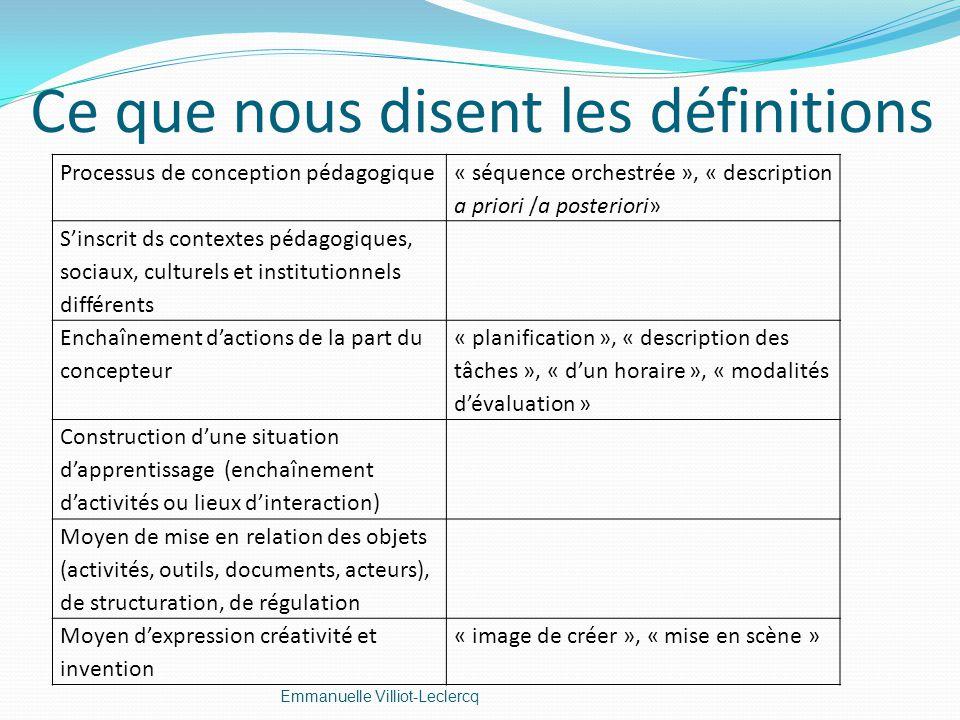 Ce que nous disent les définitions Processus de conception pédagogique « séquence orchestrée », « description a priori /a posteriori» Sinscrit ds cont