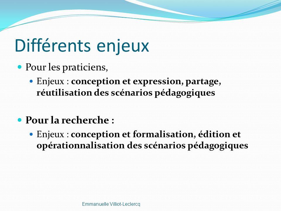 Différents enjeux Pour les praticiens, Enjeux : conception et expression, partage, réutilisation des scénarios pédagogiques Pour la recherche : Enjeux