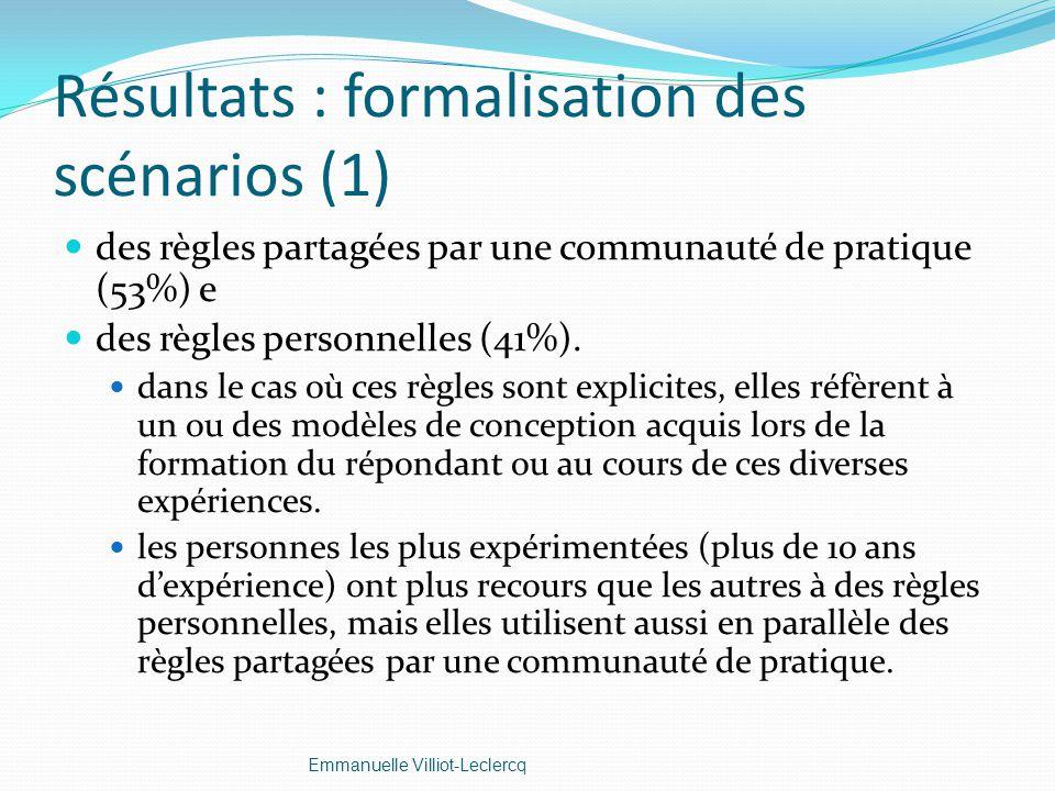 Résultats : formalisation des scénarios (1) des règles partagées par une communauté de pratique (53%) e des règles personnelles (41%). dans le cas où