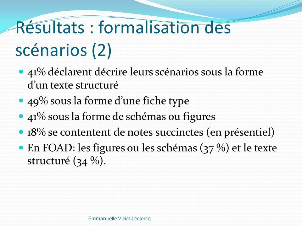 Résultats : formalisation des scénarios (2) 41% déclarent décrire leurs scénarios sous la forme dun texte structuré 49% sous la forme dune fiche type