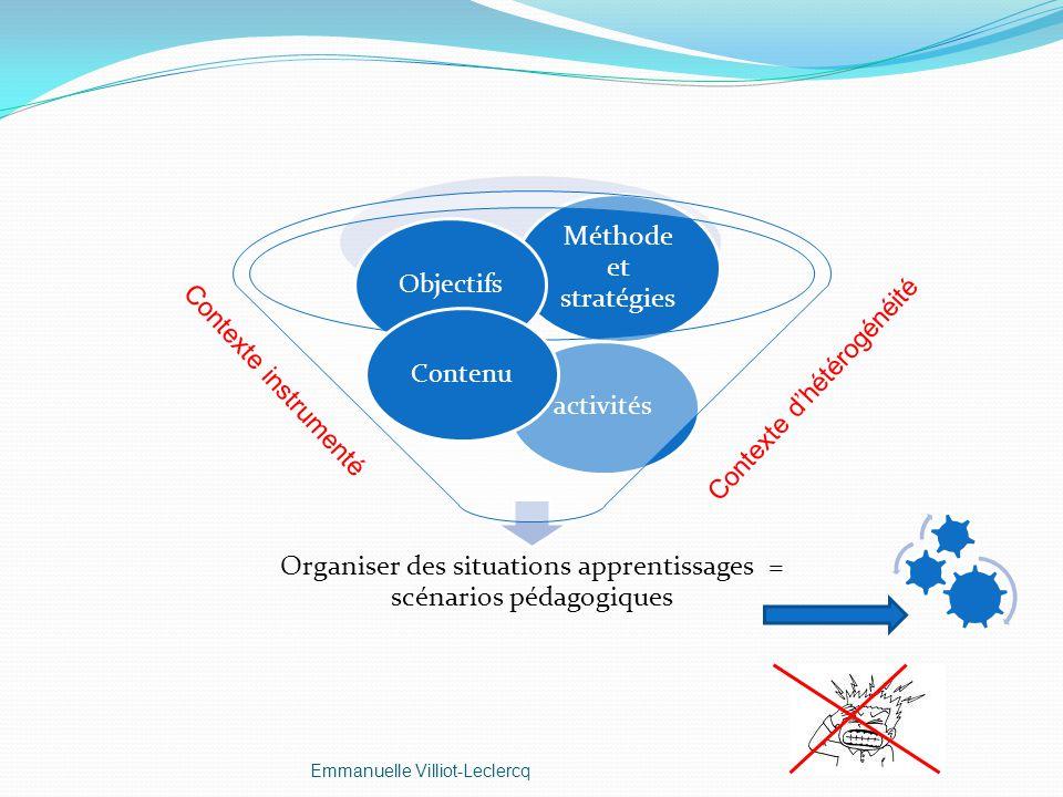 Emmanuelle Villiot-Leclercq Organiser des situations apprentissages = scénarios pédagogiques Méthode et stratégies Objectifsactivités Contexte instrum