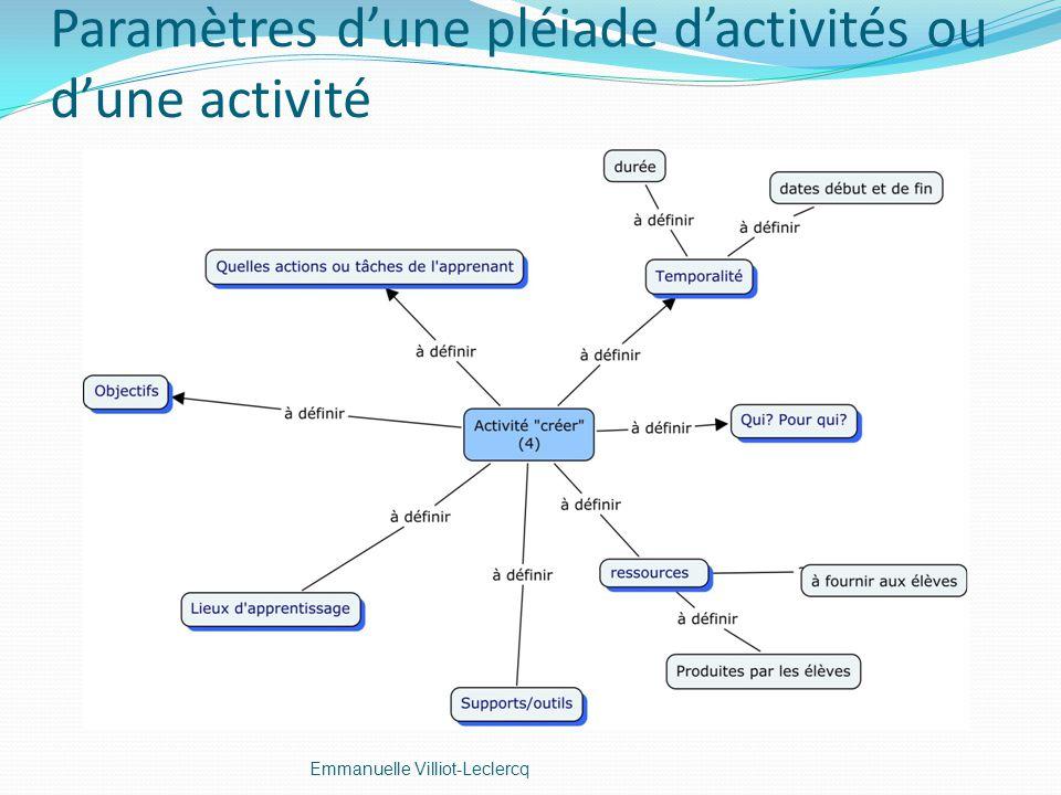 Paramètres dune pléiade dactivités ou dune activité Emmanuelle Villiot-Leclercq