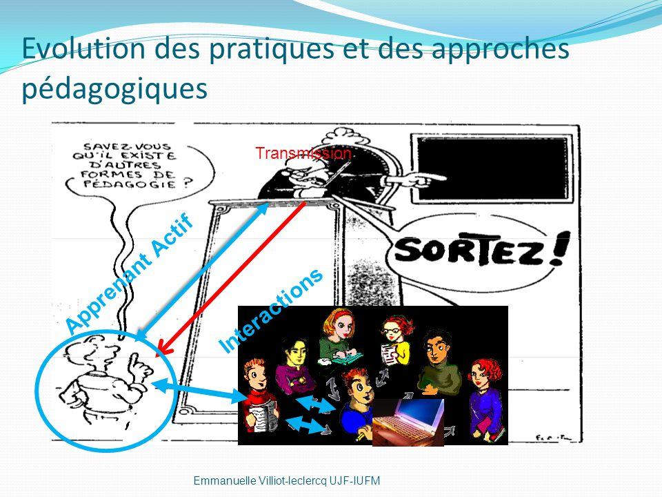 Evolution des pratiques et des approches pédagogiques Interactions Apprenant Actif Transmission Emmanuelle Villiot-leclercq UJF-IUFM