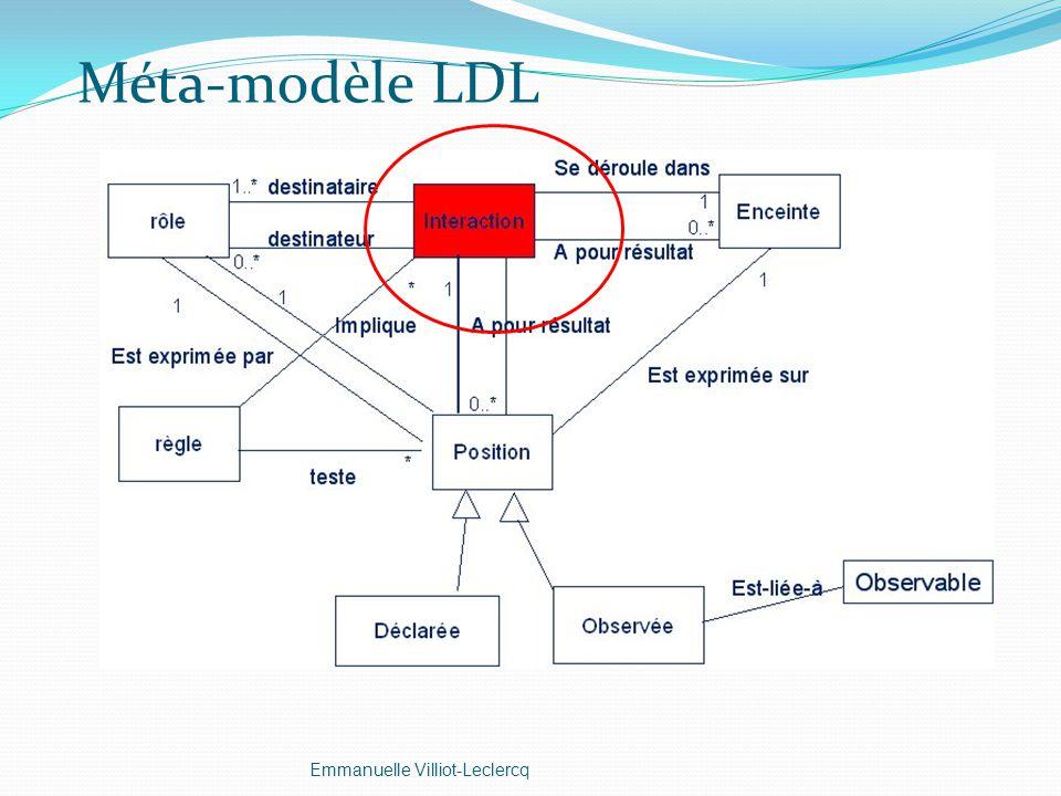 Méta-modèle LDL
