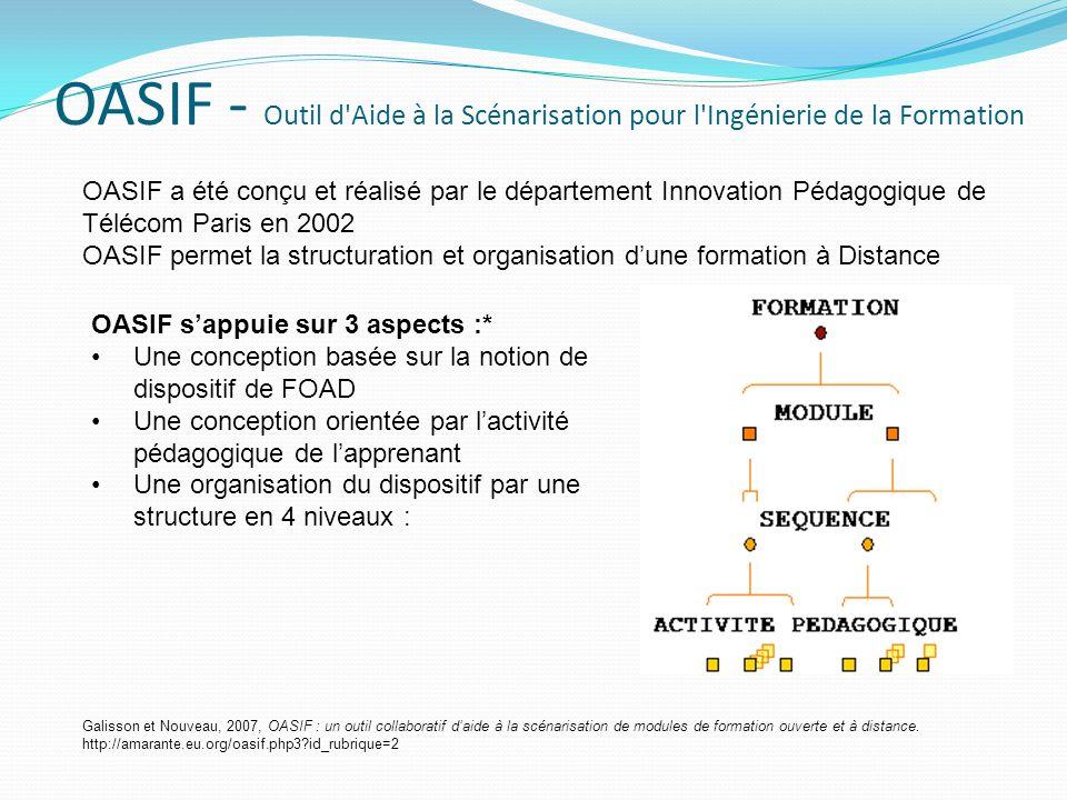 OASIF - Outil d'Aide à la Scénarisation pour l'Ingénierie de la Formation OASIF a été conçu et réalisé par le département Innovation Pédagogique de Té