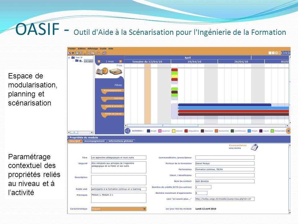 OASIF - Outil d'Aide à la Scénarisation pour l'Ingénierie de la Formation Espace de modularisation, planning et scénarisation Paramétrage contextuel d