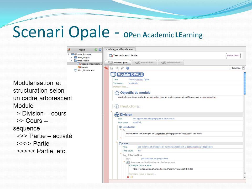 Scenari Opale - OPen Academic LEarning Modularisation et structuration selon un cadre arborescent Module > Division – cours >> Cours – séquence >>> Pa