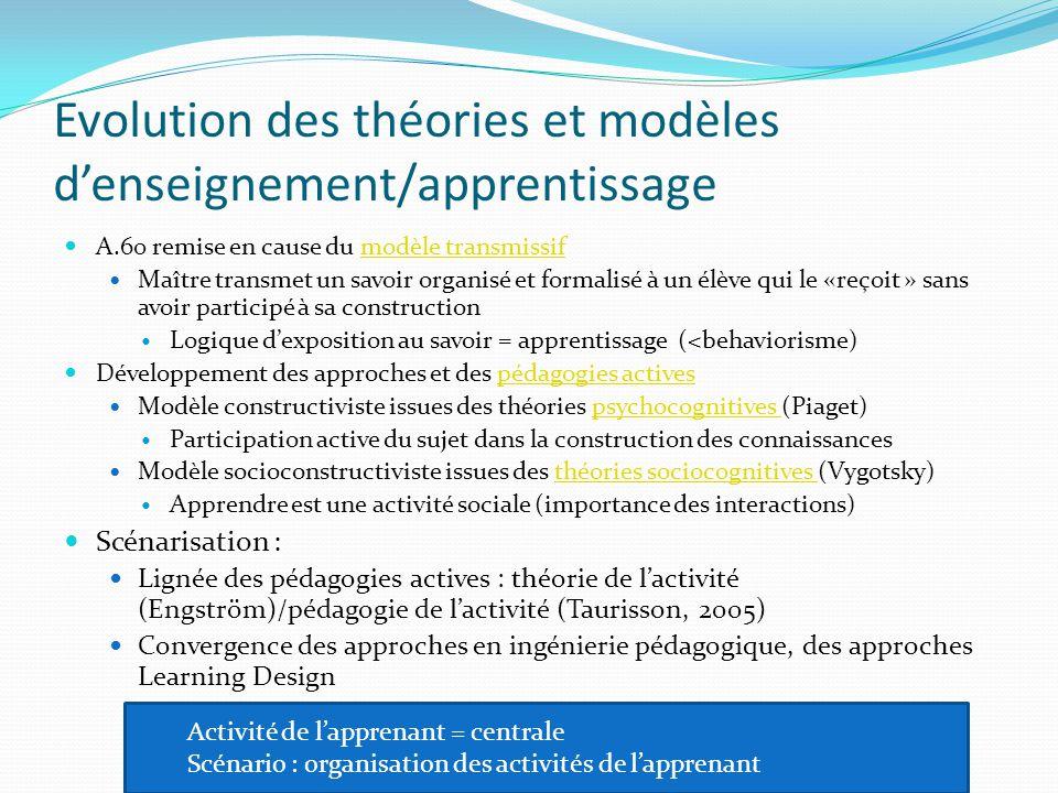 Les paramètres du scénario et des activités Emmanuelle Villiot-Leclercq_UnivJosephFourier Pour chaque scénario/activité, vous pouvez définir un ensemble de paramètres qui vont vous permettre de bien préparer les différents aspects de lactivité et de guider également les élèves.