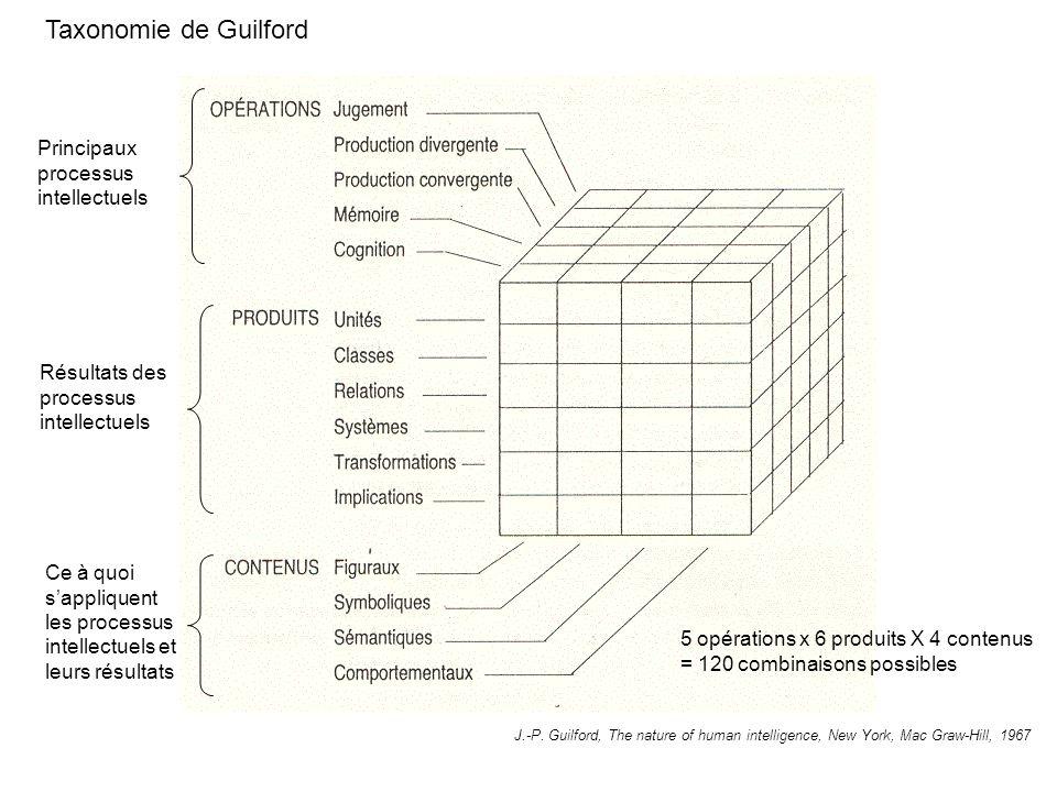 G. Mialaret, Pédagogie générale, Paris : PUF, 1991