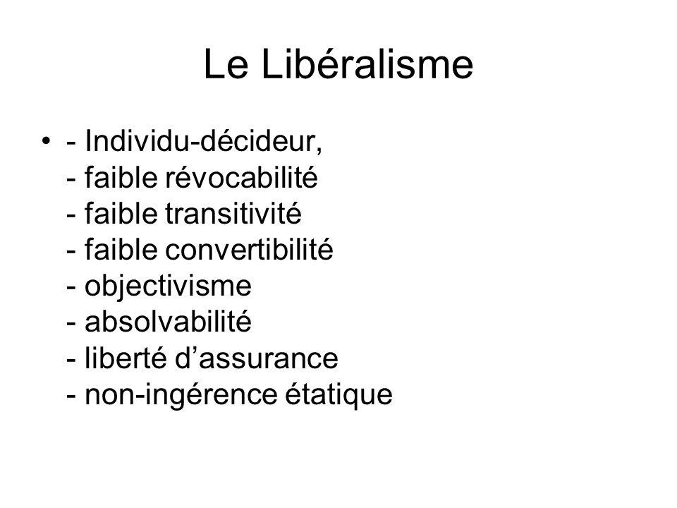 Le Libéralisme - Individu-décideur, - faible révocabilité - faible transitivité - faible convertibilité - objectivisme - absolvabilité - liberté dassurance - non-ingérence étatique