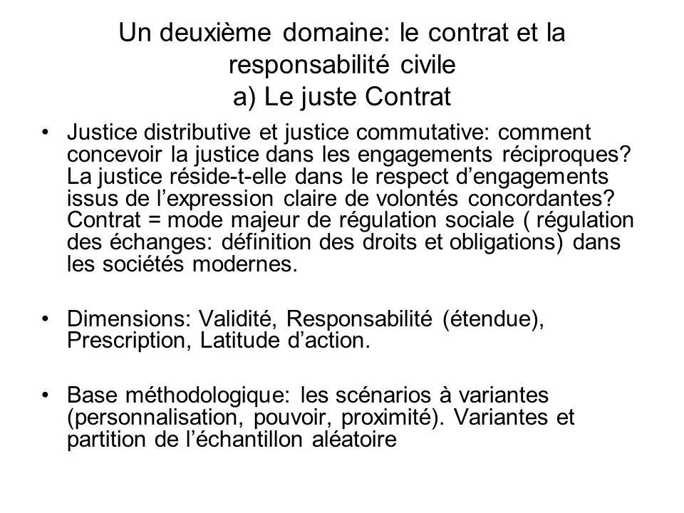 Un deuxième domaine: le contrat et la responsabilité civile a) Le juste Contrat Justice distributive et justice commutative: comment concevoir la justice dans les engagements réciproques.