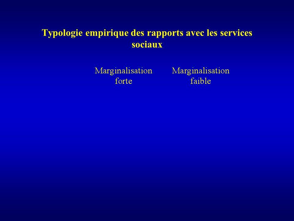 Typologie empirique des rapports avec les services sociaux