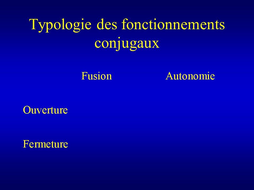 Typologie des fonctionnements conjugaux