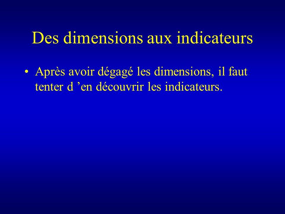 Des dimensions aux indicateurs Après avoir dégagé les dimensions, il faut tenter d en découvrir les indicateurs.