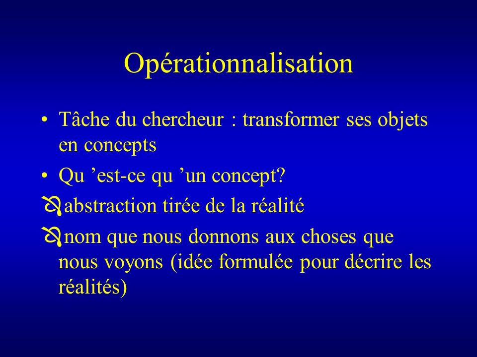 Opérationnalisation Tâche du chercheur : transformer ses objets en concepts Qu est-ce qu un concept.