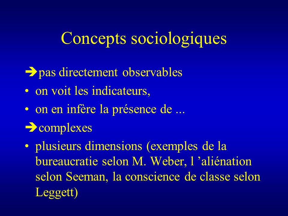 Concepts sociologiques è pas directement observables on voit les indicateurs, on en infère la présence de...