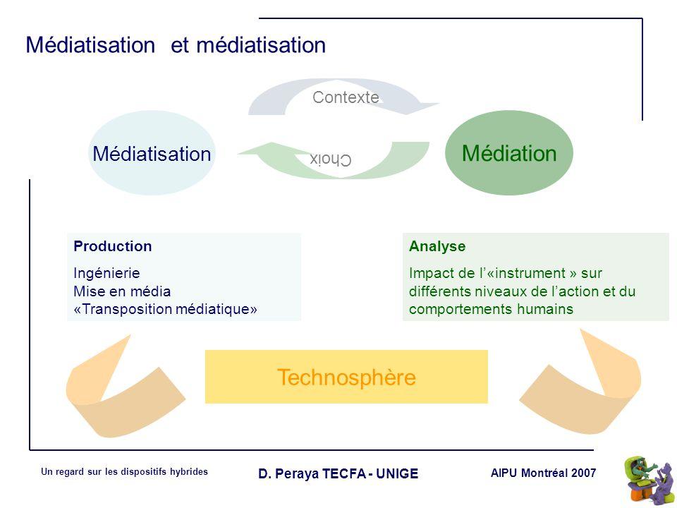 AIPU Montréal 2007 Un regard sur les dispositifs hybrides D. Peraya TECFA - UNIGE Médiatisation et médiatisation Médiatisation Médiation Production In