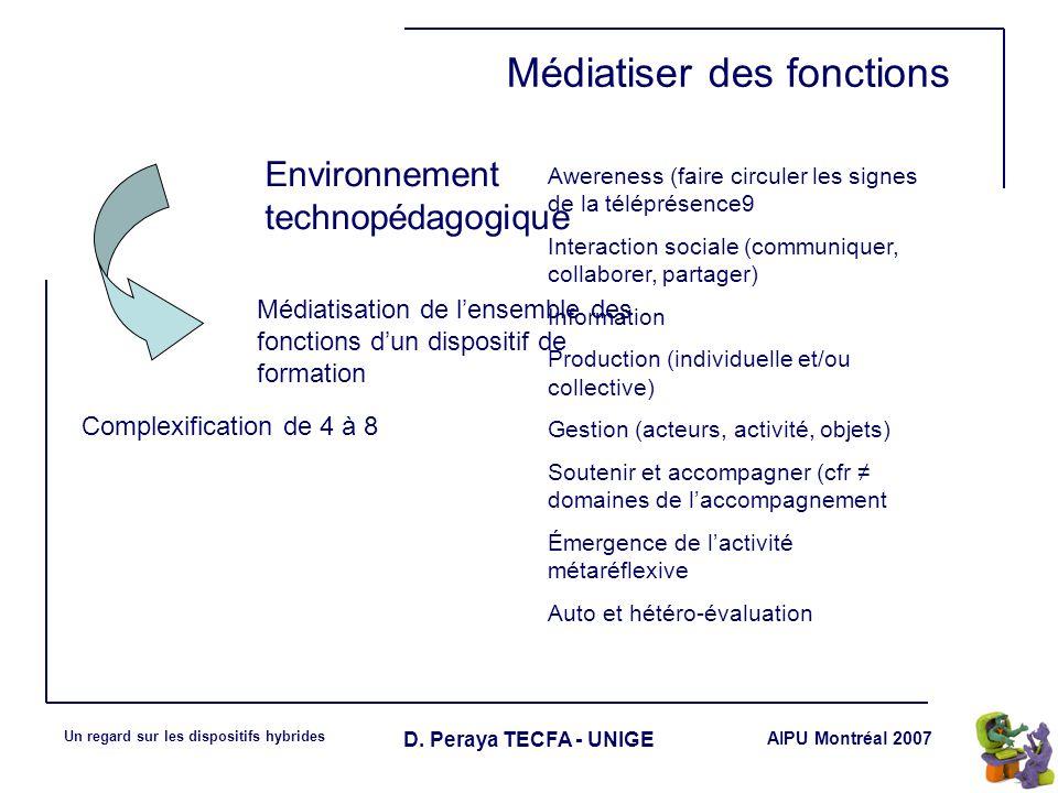 AIPU Montréal 2007 Un regard sur les dispositifs hybrides D. Peraya TECFA - UNIGE Médiatiser des fonctions Environnement technopédagogique Médiatisati