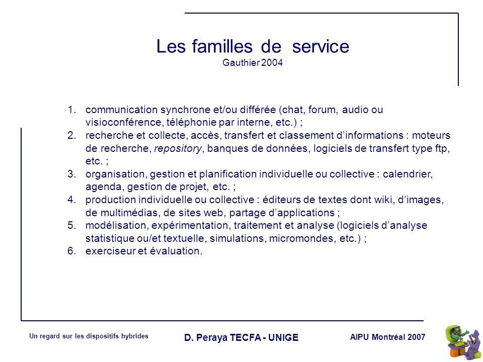 AIPU Montréal 2007 Un regard sur les dispositifs hybrides D. Peraya TECFA - UNIGE Les familles de service Gauthier 2004 1.communication synchrone et/o