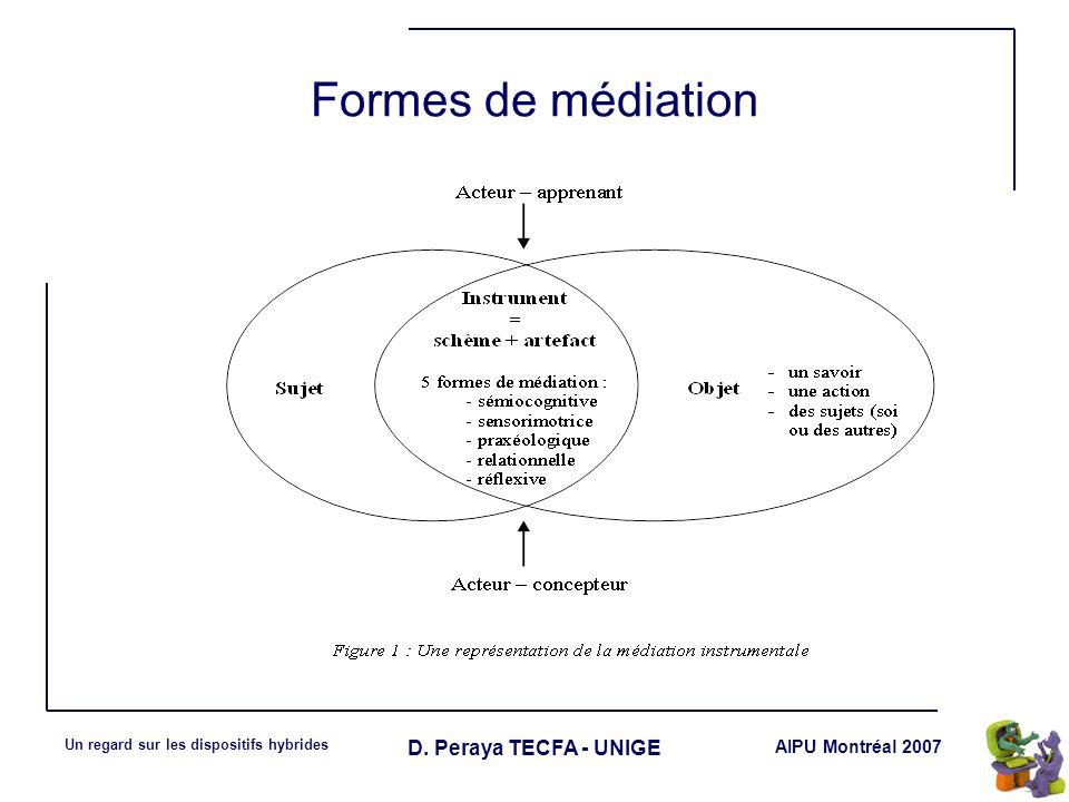 AIPU Montréal 2007 Un regard sur les dispositifs hybrides D. Peraya TECFA - UNIGE Formes de médiation