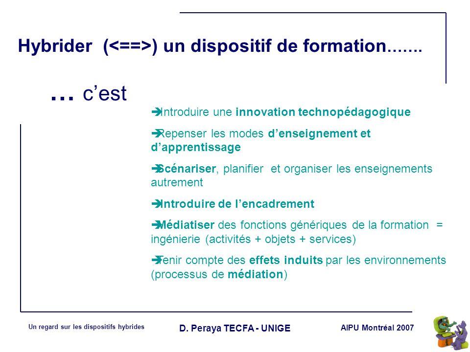 AIPU Montréal 2007 Un regard sur les dispositifs hybrides D. Peraya TECFA - UNIGE Hybrider ( ) un dispositif de formation ……. Introduire une innovatio