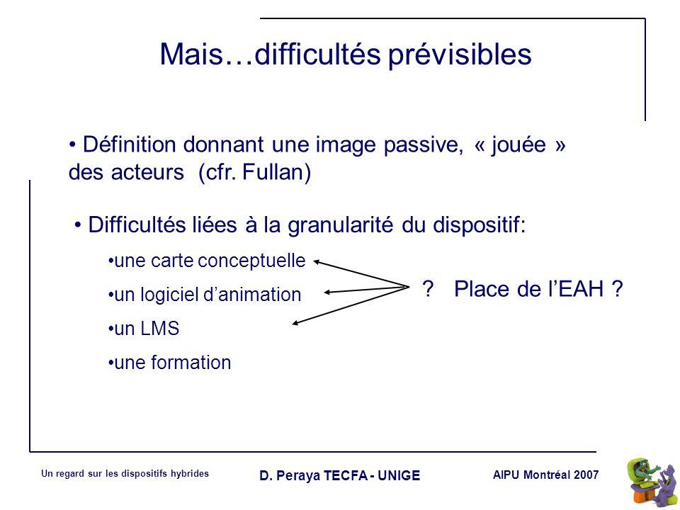 AIPU Montréal 2007 Un regard sur les dispositifs hybrides D. Peraya TECFA - UNIGE Mais…difficultés prévisibles Définition donnant une image passive, «