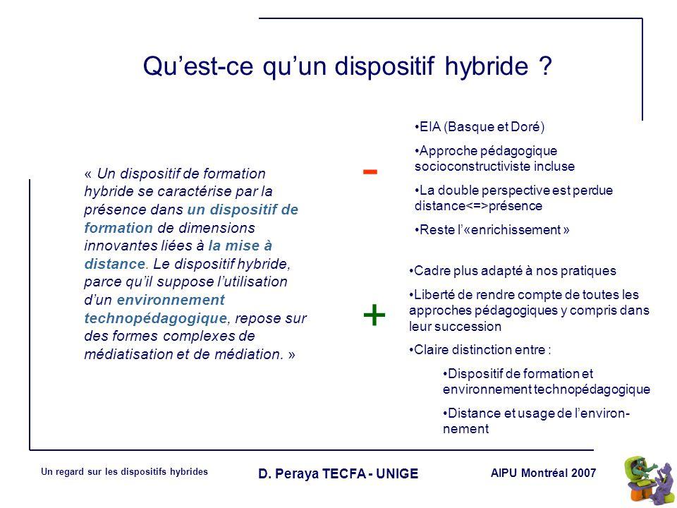 AIPU Montréal 2007 Un regard sur les dispositifs hybrides D. Peraya TECFA - UNIGE Quest-ce quun dispositif hybride ? « Un dispositif de formation hybr