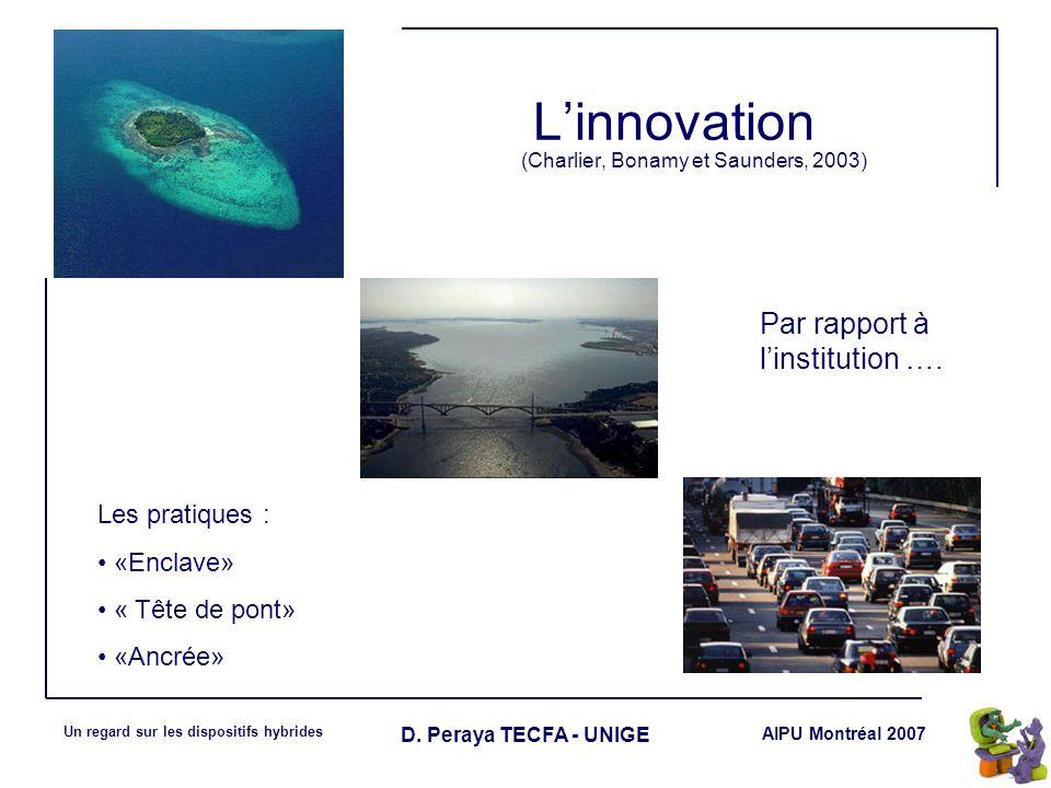 AIPU Montréal 2007 Un regard sur les dispositifs hybrides D. Peraya TECFA - UNIGE Linnovation (Charlier, Bonamy et Saunders, 2003) Les pratiques : «En