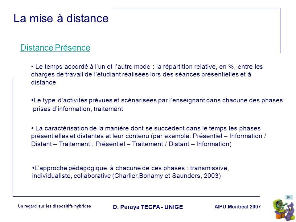 AIPU Montréal 2007 Un regard sur les dispositifs hybrides D. Peraya TECFA - UNIGE La mise à distance Le temps accordé à lun et lautre mode : la répart