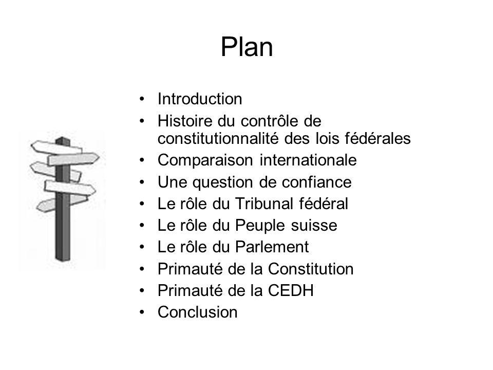 Plan Introduction Histoire du contrôle de constitutionnalité des lois fédérales Comparaison internationale Une question de confiance Le rôle du Tribun
