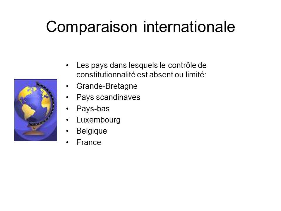 Comparaison internationale Les pays dans lesquels le contrôle de constitutionnalité est absent ou limité: Grande-Bretagne Pays scandinaves Pays-bas Lu