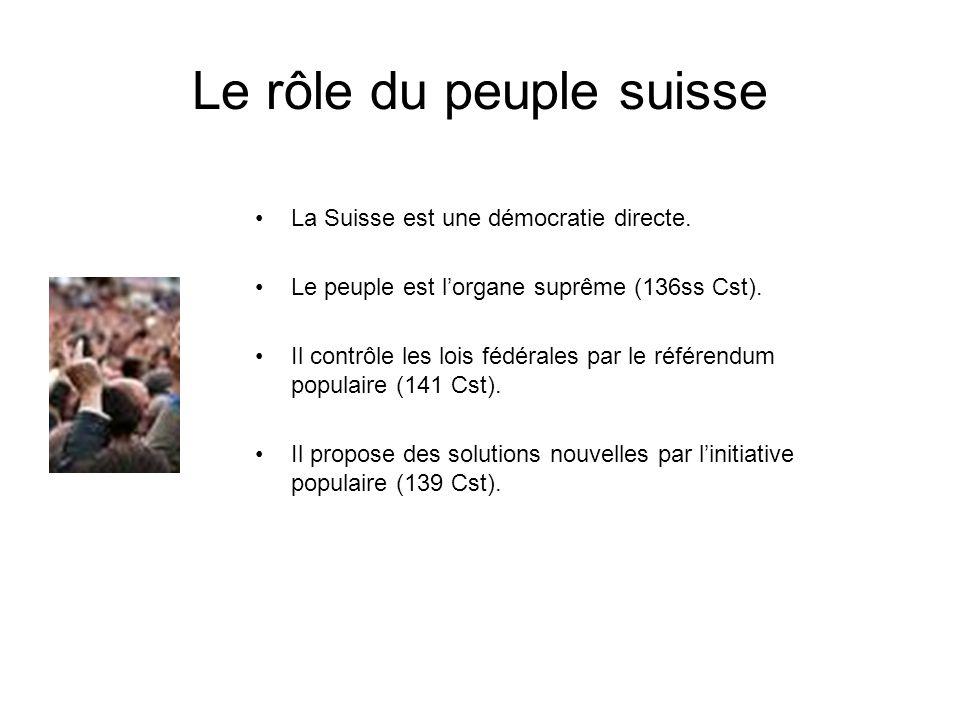 Le rôle du peuple suisse La Suisse est une démocratie directe. Le peuple est lorgane suprême (136ss Cst). Il contrôle les lois fédérales par le référe