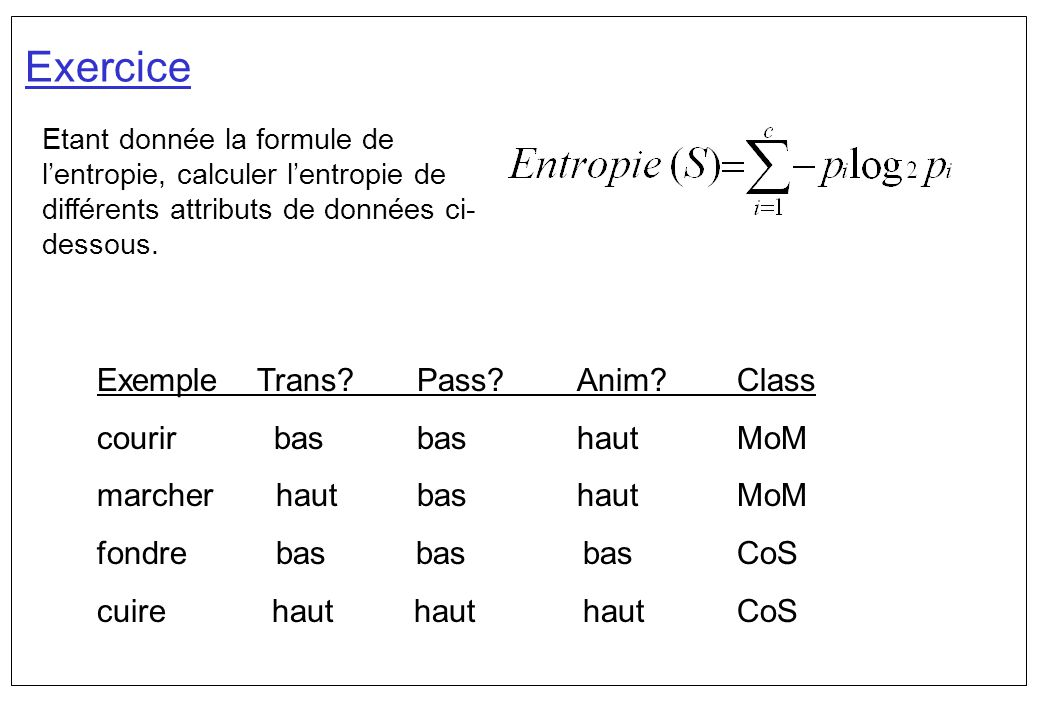 Exercice Etant donnée la formule de lentropie, calculer lentropie de différents attributs de données ci- dessous. ExempleTrans?Pass?Anim?Class courir