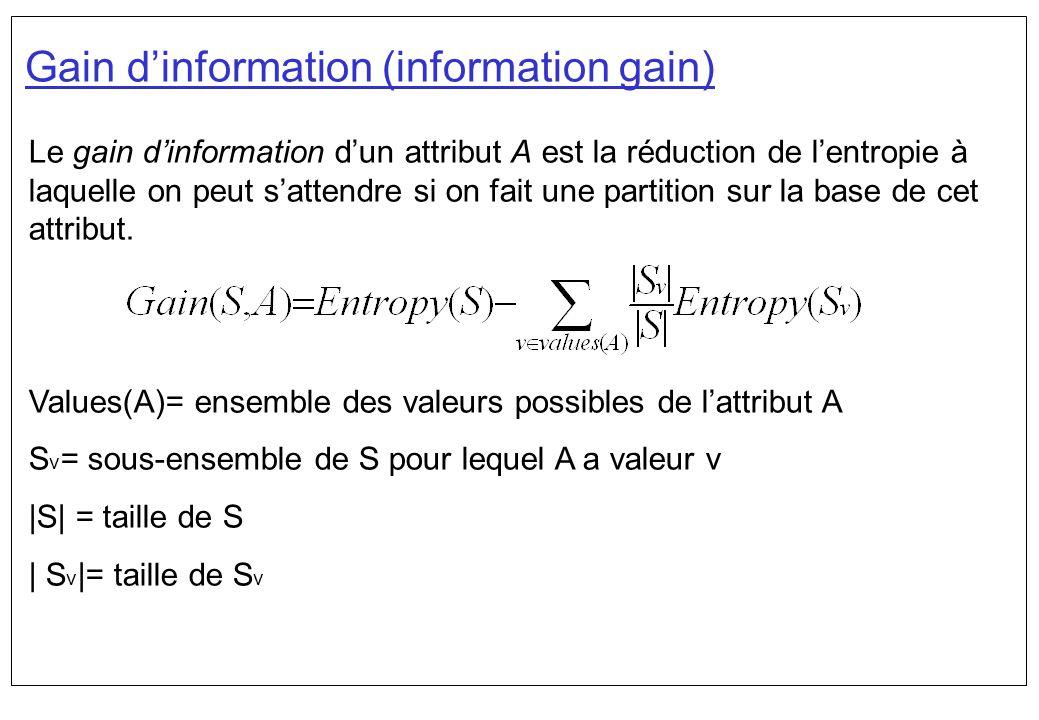 Le gain dinformation dun attribut A est la réduction de lentropie à laquelle on peut sattendre si on fait une partition sur la base de cet attribut. V