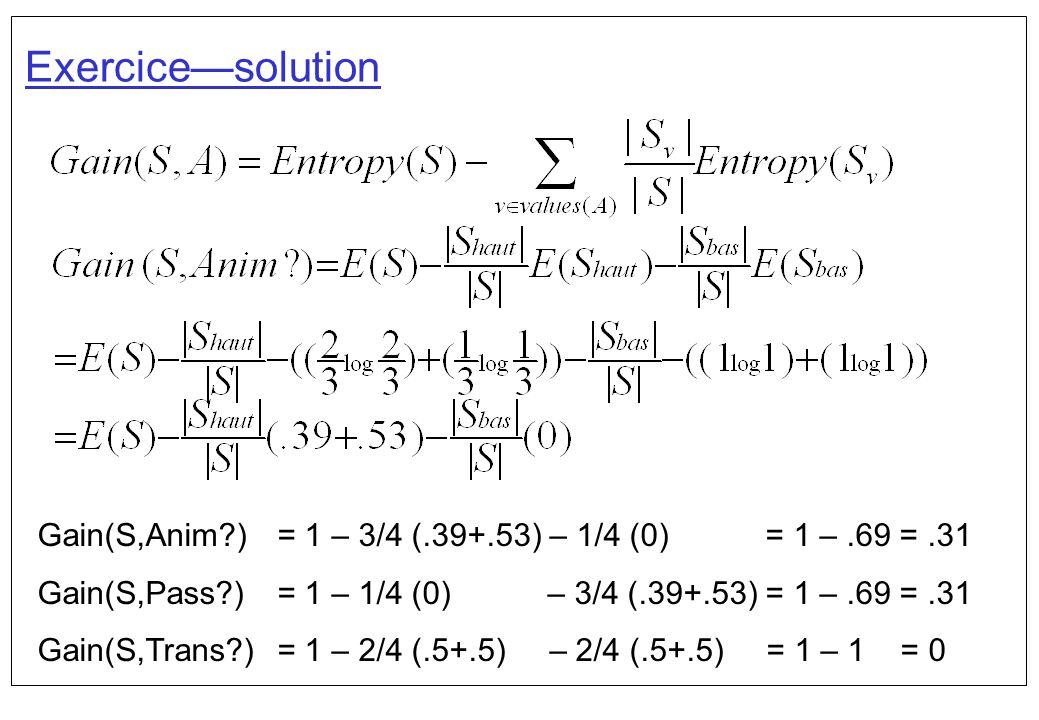Exercicesolution Gain(S,Anim?)= 1 – 3/4 (.39+.53) – 1/4 (0) = 1 –.69 =.31 Gain(S,Pass?)= 1 – 1/4 (0) – 3/4 (.39+.53) = 1 –.69 =.31 Gain(S,Trans?) = 1