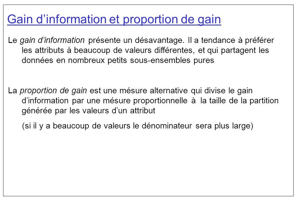 Gain dinformation et proportion de gain Le gain dinformation présente un désavantage. Il a tendance à préférer les attributs à beaucoup de valeurs dif