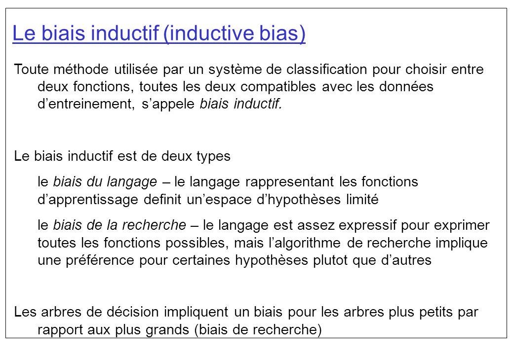 Le biais inductif (inductive bias) Toute méthode utilisée par un système de classification pour choisir entre deux fonctions, toutes les deux compatib