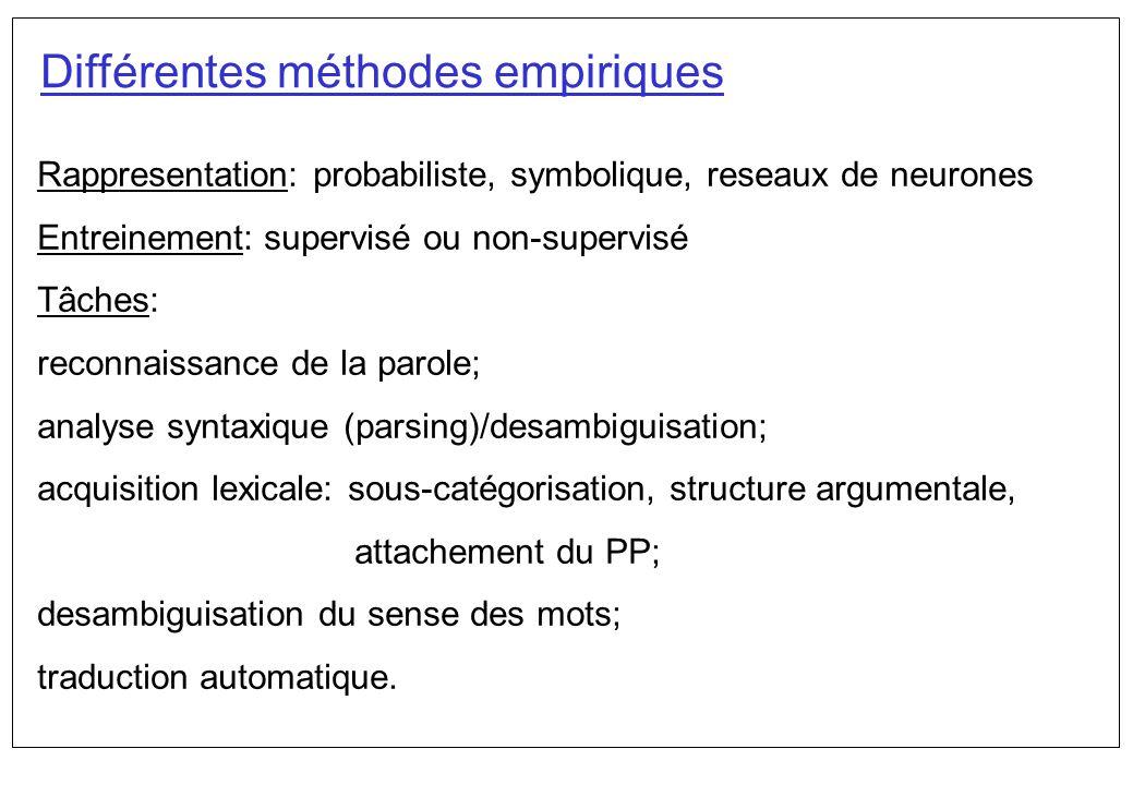 Rappresentation: probabiliste, symbolique, reseaux de neurones Entreinement: supervisé ou non-supervisé Tâches: reconnaissance de la parole; analyse s